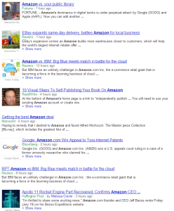 "Google News search of ""Amazon"" on 7/22/2013"