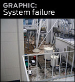 graphic link photos of system failure