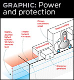 graphic link to power and protection illustration