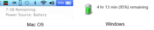 The battery on the MacBook Pro lasts much longer on Mac OS than it does on Windows