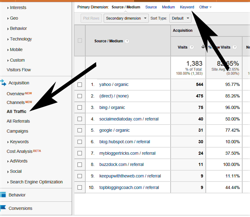 Google analytics will show you the keyboard that helps drive traffic from us