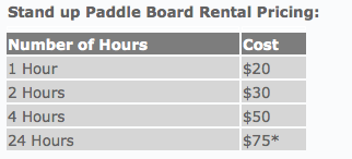 Stand Up Paddle Board Pricing