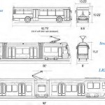 """This image illustrates the scale of a non-articulated bus with a bi-articulated streetcar and single articulated lightrail vehicle. Articulated streetcars are able to navigate dense and congested urban areas, and can make typical right or left turns without additional infrastructure upgrades. (Source: URS/Portland """"Why Streetcars?"""")"""