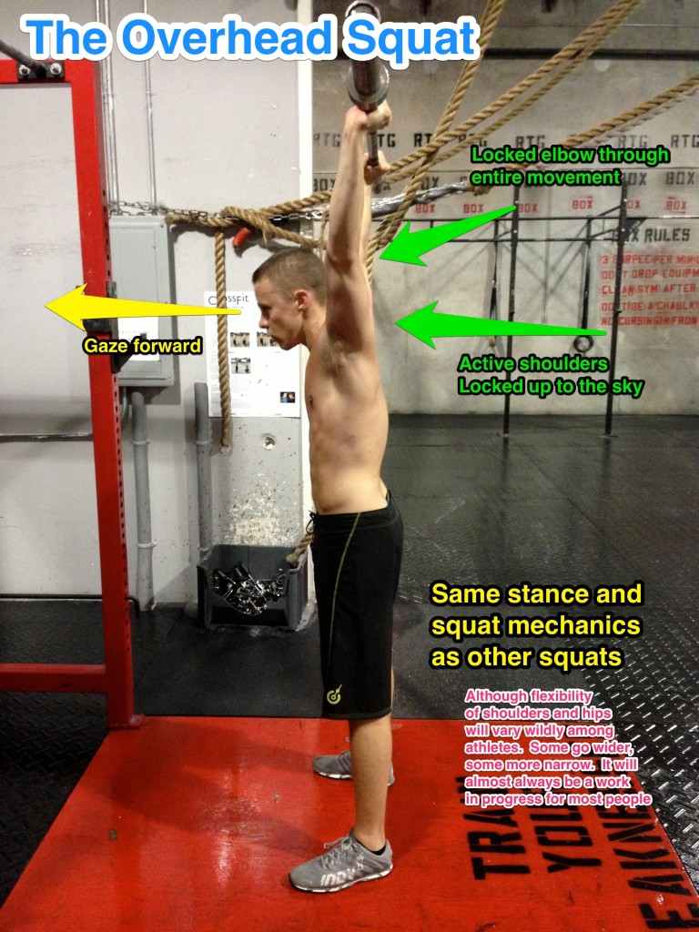 The Overhead Squat A Foundational CrossFit Movement