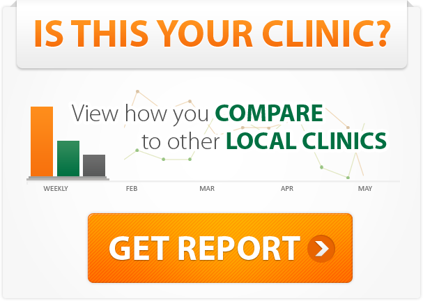 Get clinic report