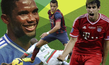 The 100 best footballers in the world 2013 – interactive