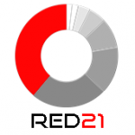 RED21 Web Logo Small