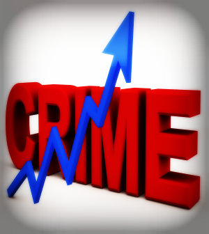 Crime rates are increasing in the U.S.