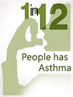 1 in 12 People has Asthma