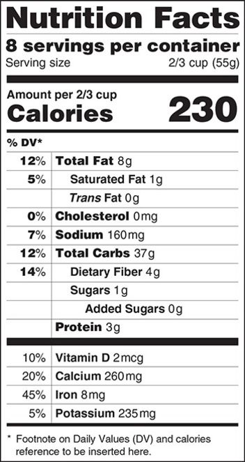 "Remember the New Nutrition Labels? Here's Why They're Good…and Maybe Not-So-Good April 1, 2014 by admin   As you might know, there's a new nutrition label in town—or at least a newly proposed label. The new one would include more information about added sugars, rely on more realistic serving sizes, and also fold in facts about vitamins that impact chronic health and disease.  According to Michael S. Fenster, M.D., author of Eating Well, Living Better: The Grassroots Gourmet Guide to Good Health and Great Food : ""Our current nutrition labeling is the same as that implemented in the 1990s, except with the 2006 addition of trans fats information. It's based on nutrition data and eating habits from the 1970s and 1980s.""  Obviously, Americans' eating habits have changed a bit since then. So Fenster says there are definite pros to the possible new label—but also some cons. Take a look: new-nutrition-label The Good: Noticeably bigger, bolder calorie call-outs. Fenster says that being aware of calories helps guide you to think about the concept of ""energy in/energy out""—so that you're more aware of what you're buying before you actually buy, which is a big deal for anyone who's trying to control calorie intake. The Maybe Not-So-Good: ""Basing the value of food primarily on calories oversimplifies the evaluation process,"" Fenster says. ""An energy drink may have zero calories, but it's not better for you than an apple, which may have 100 calories. We cannot overlook nutrition.""  The Good: Serving sizes would be based on real data about the portions people typically eat. For example, says Fenster: ""A serving of ice cream is expected to increase from a half cup to a full cup, and a one-serving muffin would be 4 ounces instead of 2 ounces, reflecting the obvious fact that people generally consume the whole scoop of ice cream and the whole muffin."" The Maybe Not-So-Good: ""Food producers may simply change the size of prepackaged portions to skirt the rules,"" he says. ""Industry experts suggest some food manufacturers may just reduce the package size to make their labeling more seductive. When food is parceled into smaller packages, the price per unit usually increases—it becomes more expensive for consumers.""  The Good: The new label will list ""added sugar."" Whether it's pure cane sugar, corn syrup, honey, or sucrose, it would be listed as one listed value, says Fenster. ""This is good because it starts to get into the quality and composition of the food product—at least indirectly. Many public health experts say 'sweet creep' has been a major contributor to obesity, certain cancers, cardiovascular disease, and diabetes,"" he says. The Maybe Not-So-Good: ""This will likely be wildly controversial, prompting aggressive lobbying efforts that may have already begun,"" he says. ""The Grocery Manufacturers Association and other industry groups note that the current label already includes the total amount of sugar in the product. The food industry argues that natural sugar and added sugar are chemically identical and that the body doesn't differentiate between the two. However, a significant amount of research shows this is not completely true.""  So what are your thoughts on the newly proposed label?"