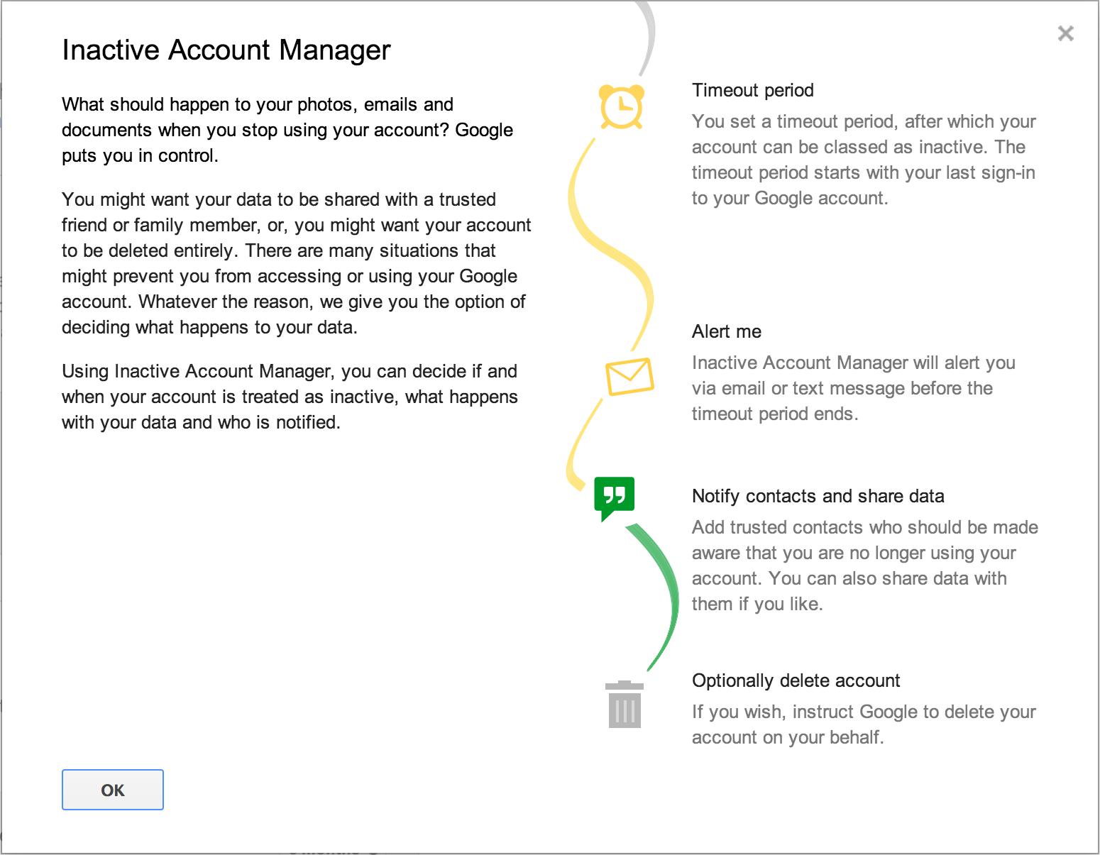 Inter Active ماذا يحصل بـ حساب Google بعد موتك أو إنقطاعك عنه