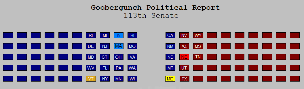 2012 Senate Projection