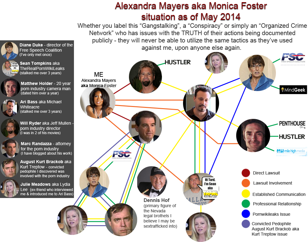 May 2014 Alexandra Mayers aka Monica Foster lawsuits truth of porn adult industry and orgranized crime