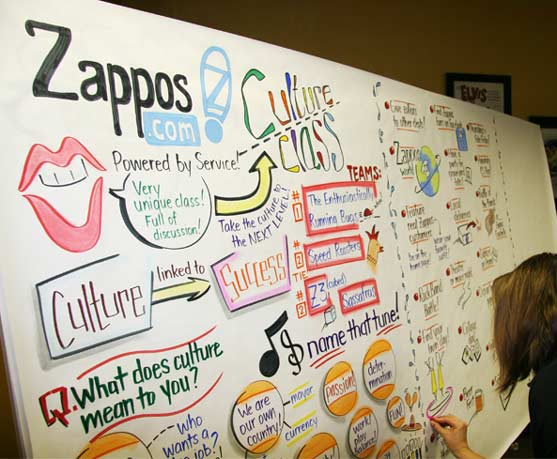 Zappos is famous for its culture of happiness. We experienced - and Infodoodled - the celebrated Zappos Culture Class at their HQ. 'Twas the beginning of a long and fruitful relationship.