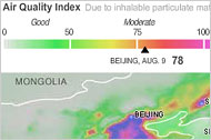 Assessing the Air in Beijing