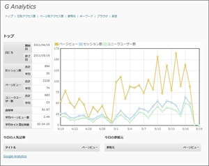 wordpress_ganalytics02_4
