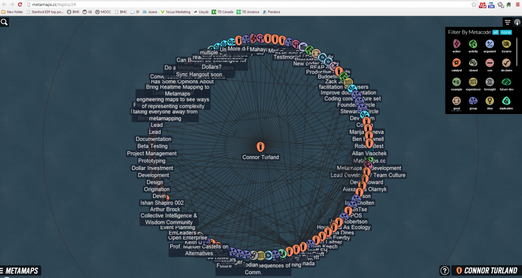 Metamaps is an online mind-mapping platform with rich visual signalling for developing collective knowledge.