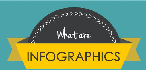 piktochart what are infographics