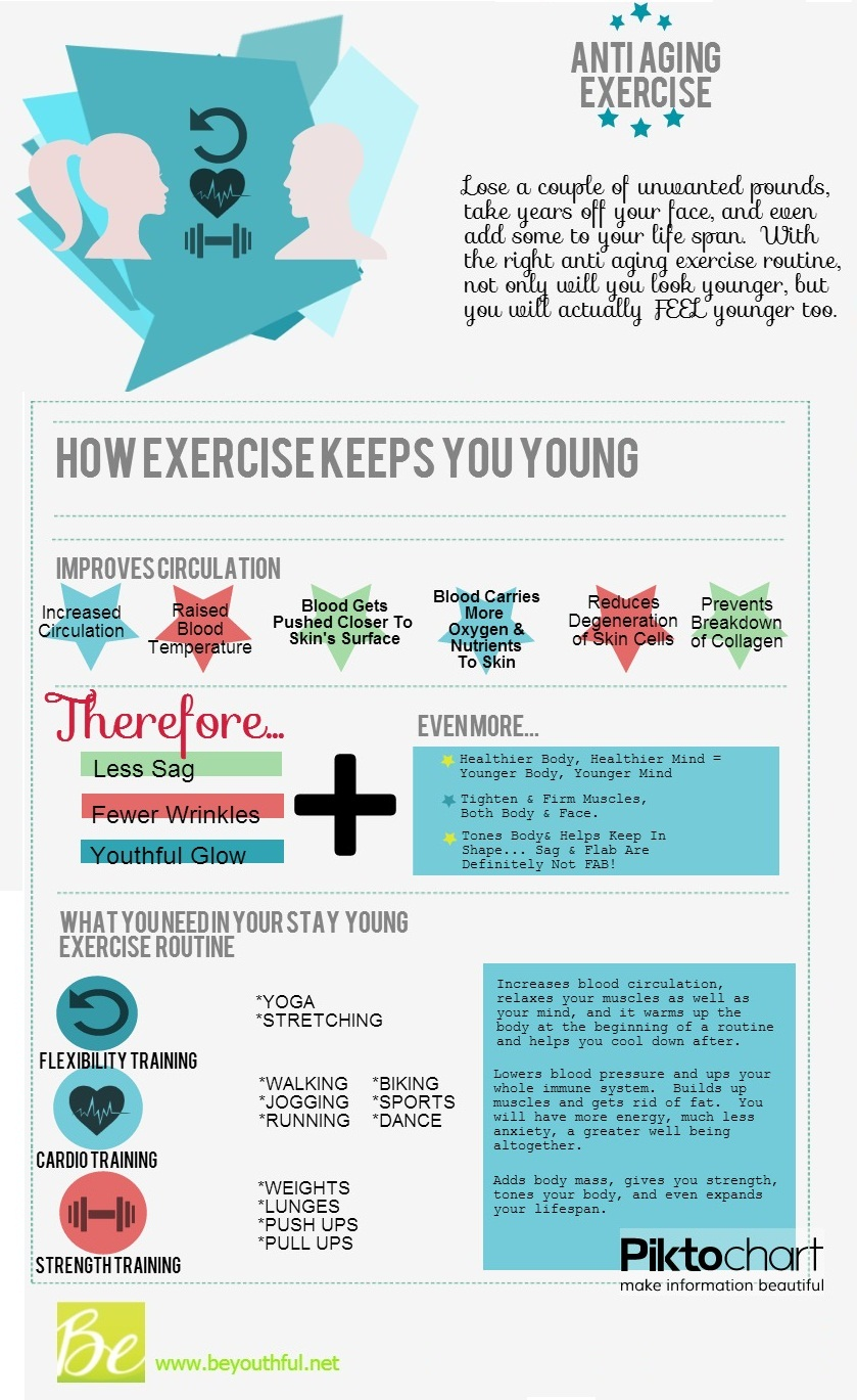 How Exercise Keeps You Young 2