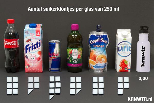 Aantal suikerklonjtes per glas frisdrank