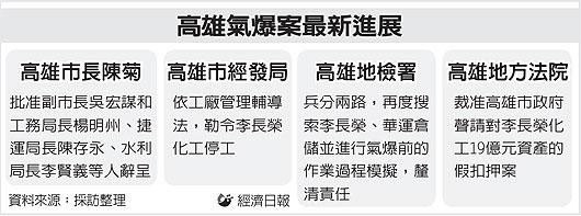 圖/經濟日報提供 /