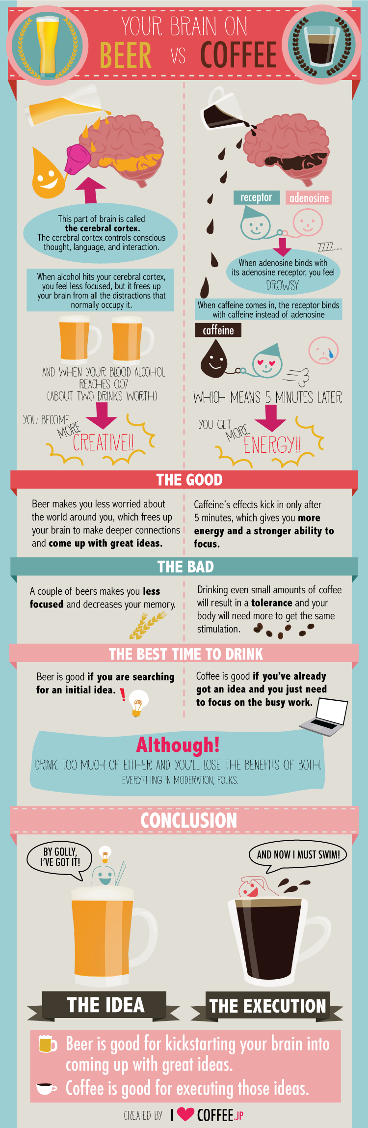 beercoffee - How Brains Work on Beer vs Coffee
