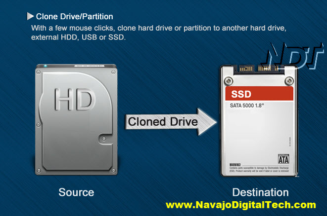 AppleXsoft Hard Drive Copy Review