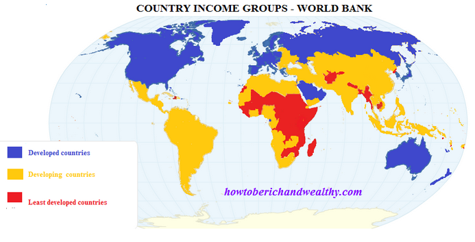 World Economy - Country Income Groups
