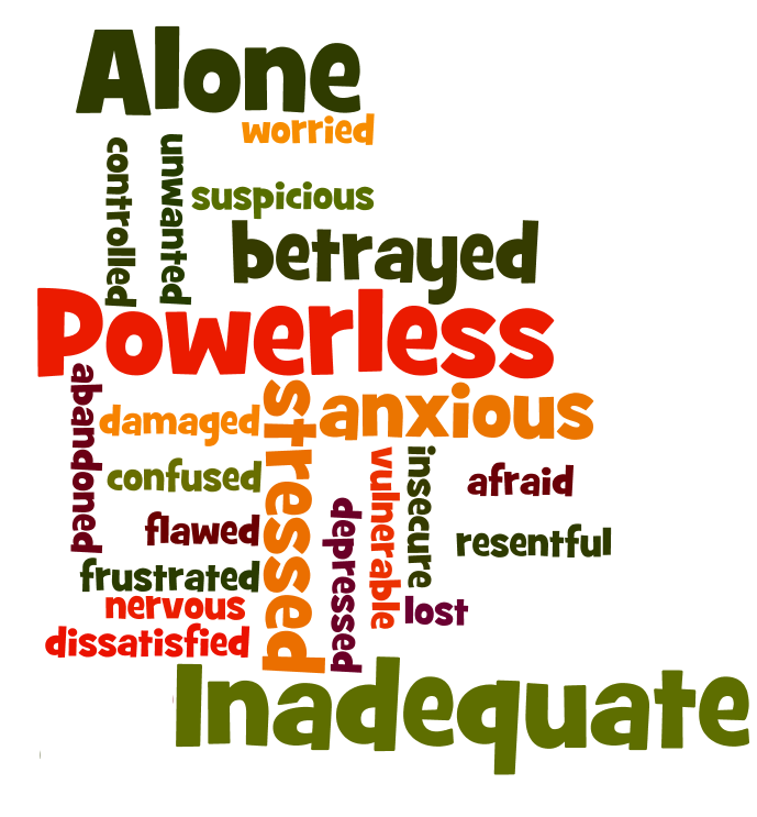 Word Cloud of Feelings