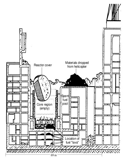Cross section of Reactor Four