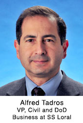 Alfred Tadros