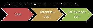 Perfil+CSO.png