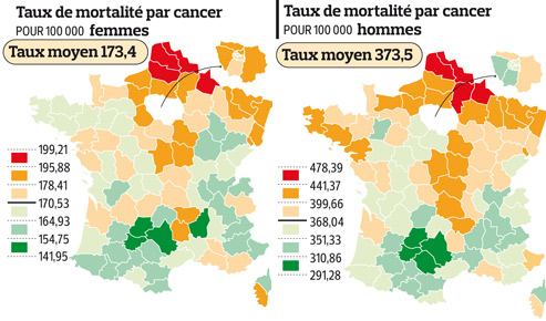 France : mortalité par cancer