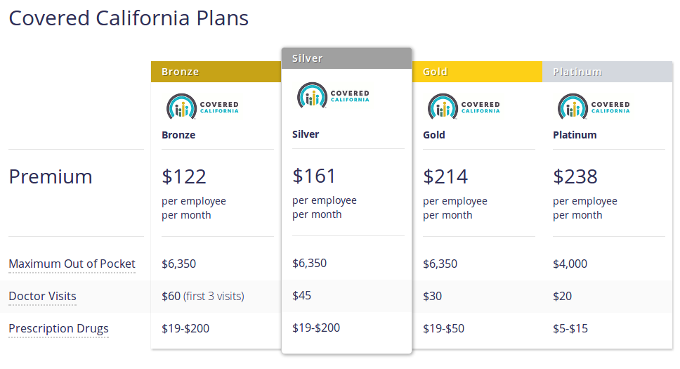 Covered California Health Insurance Plans