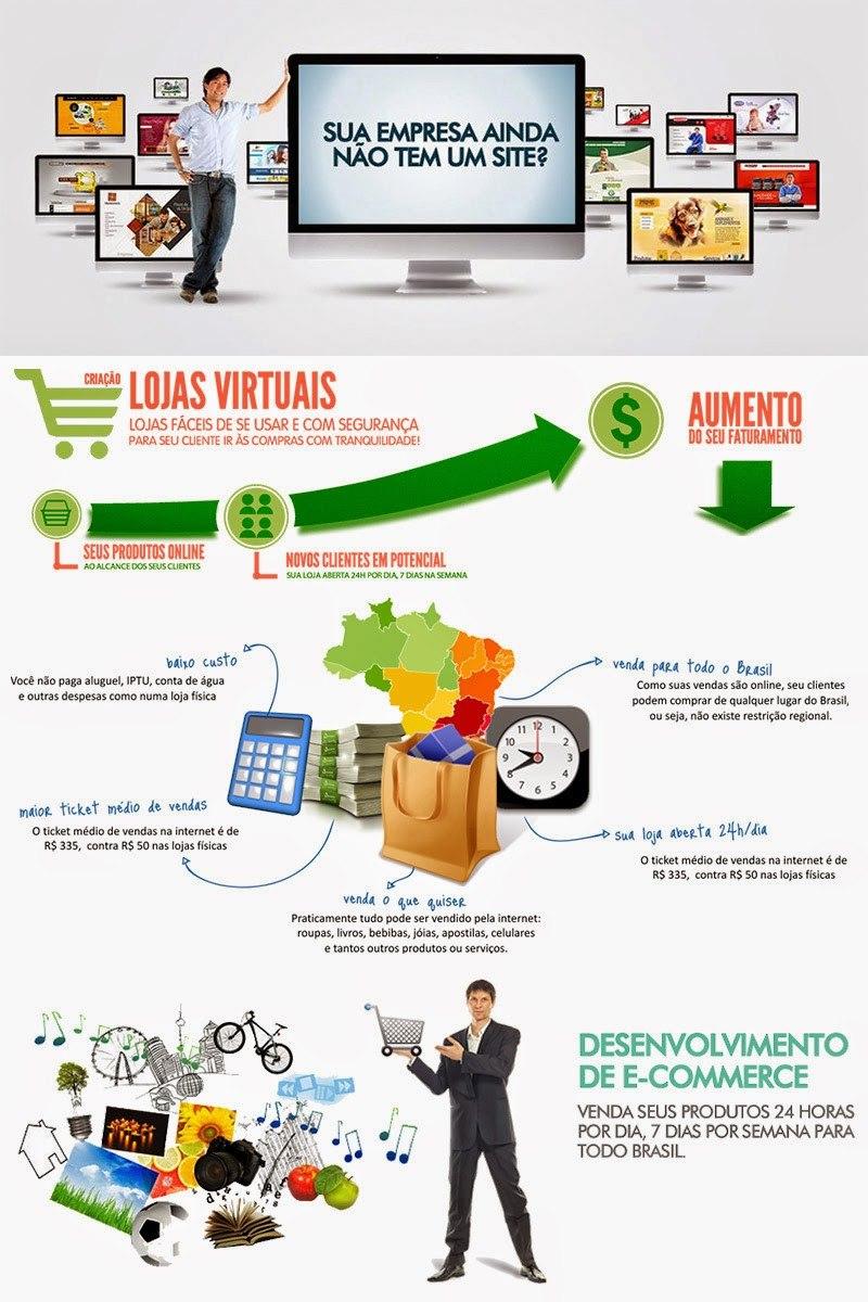 , Suporte Loja Virtual Magento 2