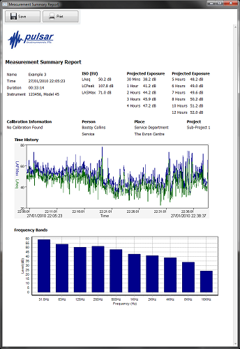noise measurement reporting software