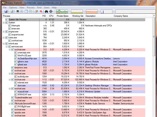 Tool per ottimizzare Windows 7