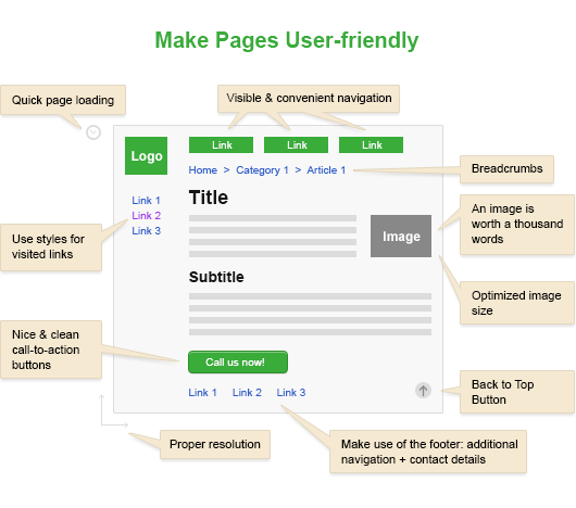 make-your-website-pages-user-friendly-as-well-as-search-engine-friendly
