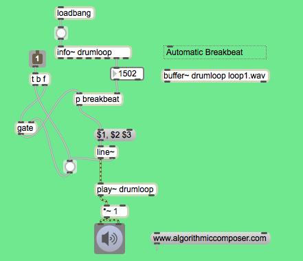 algorithmic composition breakbeat generator maxmsp max