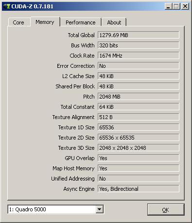 QuadForce 5000 CUDA-Z Memory