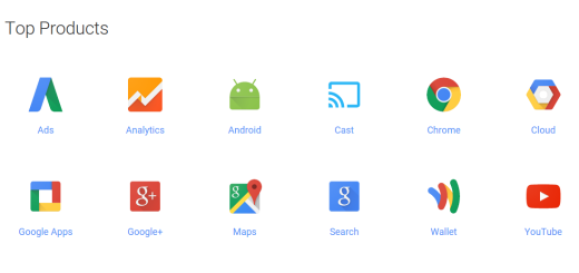 12 Top Products of Google Developers