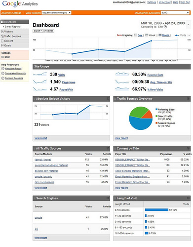 Seo services los angeles, Google-Analytics-Dash
