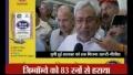 Nitish Kumar lends support to AAP for Delhi's statehood