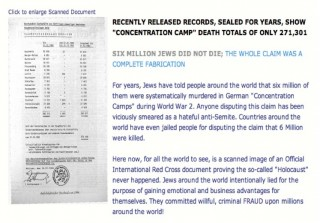 Recently released records (ICRC)