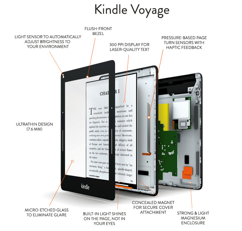 Amazon Kindle Voyage1 Kindle Voyage, E Reader Terbaru Berteknologi PagePress