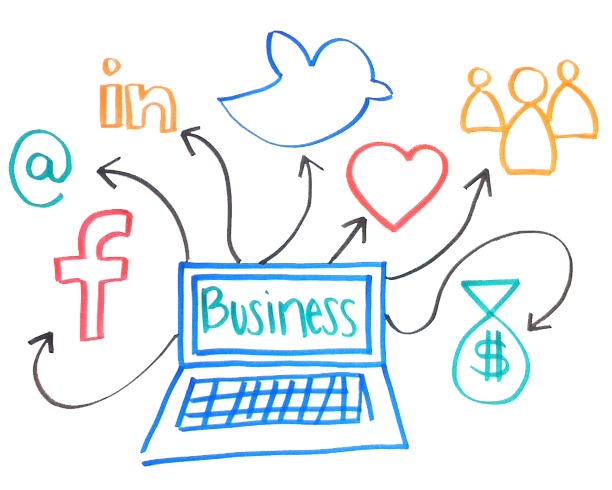 3 Social Media Business Profiles Every Entrepreneur Needs