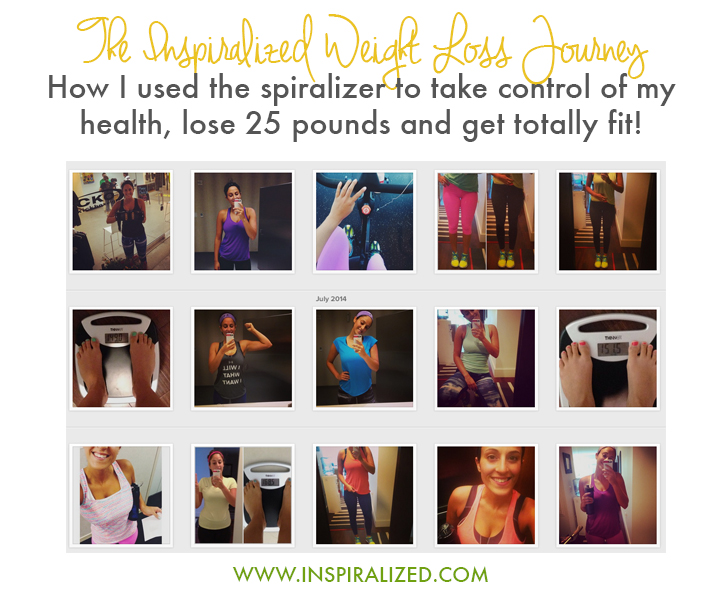 The Inspiralized Weight Loss Journey How I used the spiralizer to take control of my health, lose 25 pounds and get totally fit!