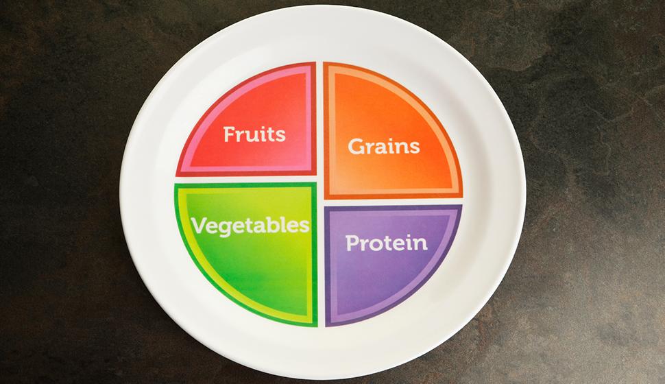 USDA-MyPlate