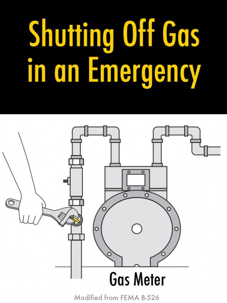 If you smell rotten eggs, turn off the gas after an earthquake.