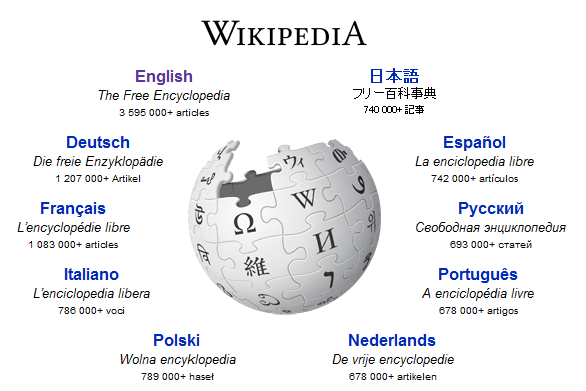 Relative sizes of article collections in Wikipedia when comparing between languages